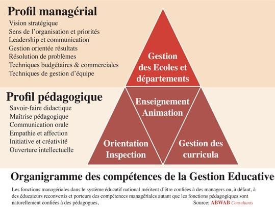 La crise de l'éducation est managériale